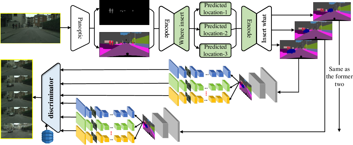 Figure 4 for Peer-Assisted Robotic Learning: A Data-Driven Collaborative Learning Approach for Cloud Robotic Systems