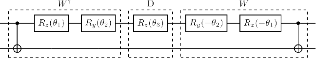 Figure 3 for Long-time simulations with high fidelity on quantum hardware