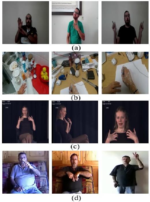 Figure 3 for Multi-Modal Zero-Shot Sign Language Recognition