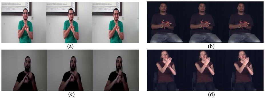Figure 4 for Multi-Modal Zero-Shot Sign Language Recognition