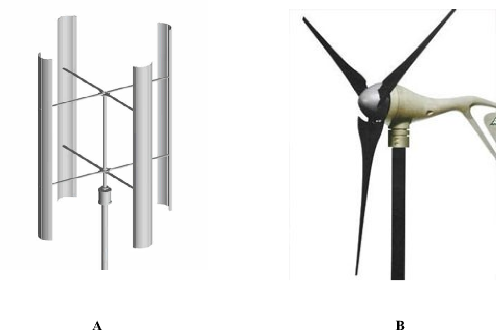 PDF] Condition-Based Maintenance of Wind Turbine Systems Considering