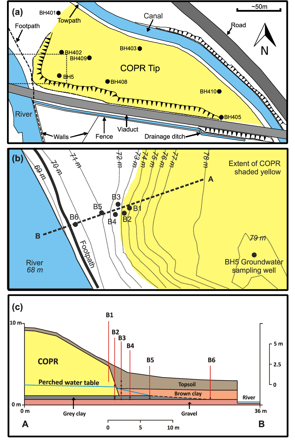 Figure 4.1 COPR site ground investigation; (a) Sketch map of the site indicating the study area and the borehole locations from commercial site investigations undertaken in 2002 and 2007, (b) the study area on the south western edge of the waste showing new borehole locations, and (c) conceptual ground model along line of pseudo-section