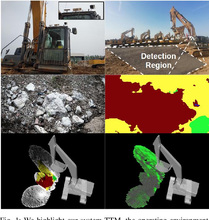 Figure 1 for TTM: Terrain Traversability Mapping for Autonomous Excavator Navigation in Unstructured Environments
