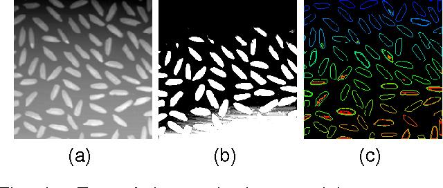 Figure 4 for A novel automatic thresholding segmentation method with local adaptive thresholds