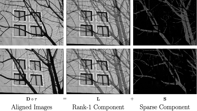 Figure 1 for Robust Alignment for Panoramic Stitching via an Exact Rank Constraint