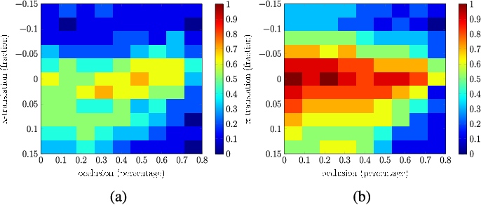 Figure 2 for Robust Alignment for Panoramic Stitching via an Exact Rank Constraint