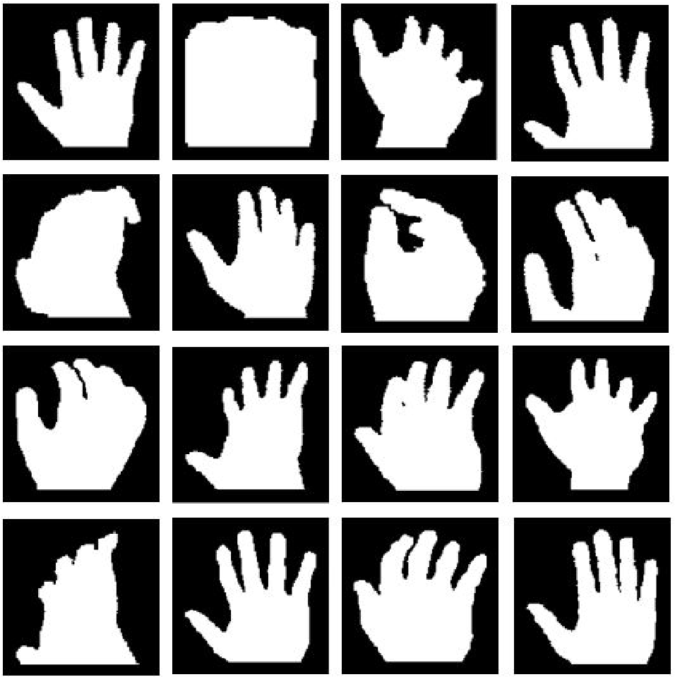 Figure 3 for A novel shape matching descriptor for real-time hand gesture recognition