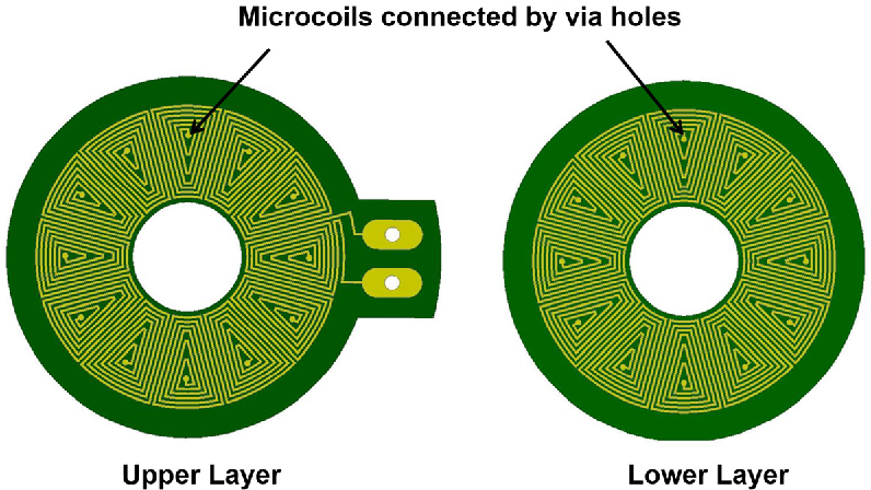 Figure 4 from Miniaturized Air-Driven Planar Magnetic