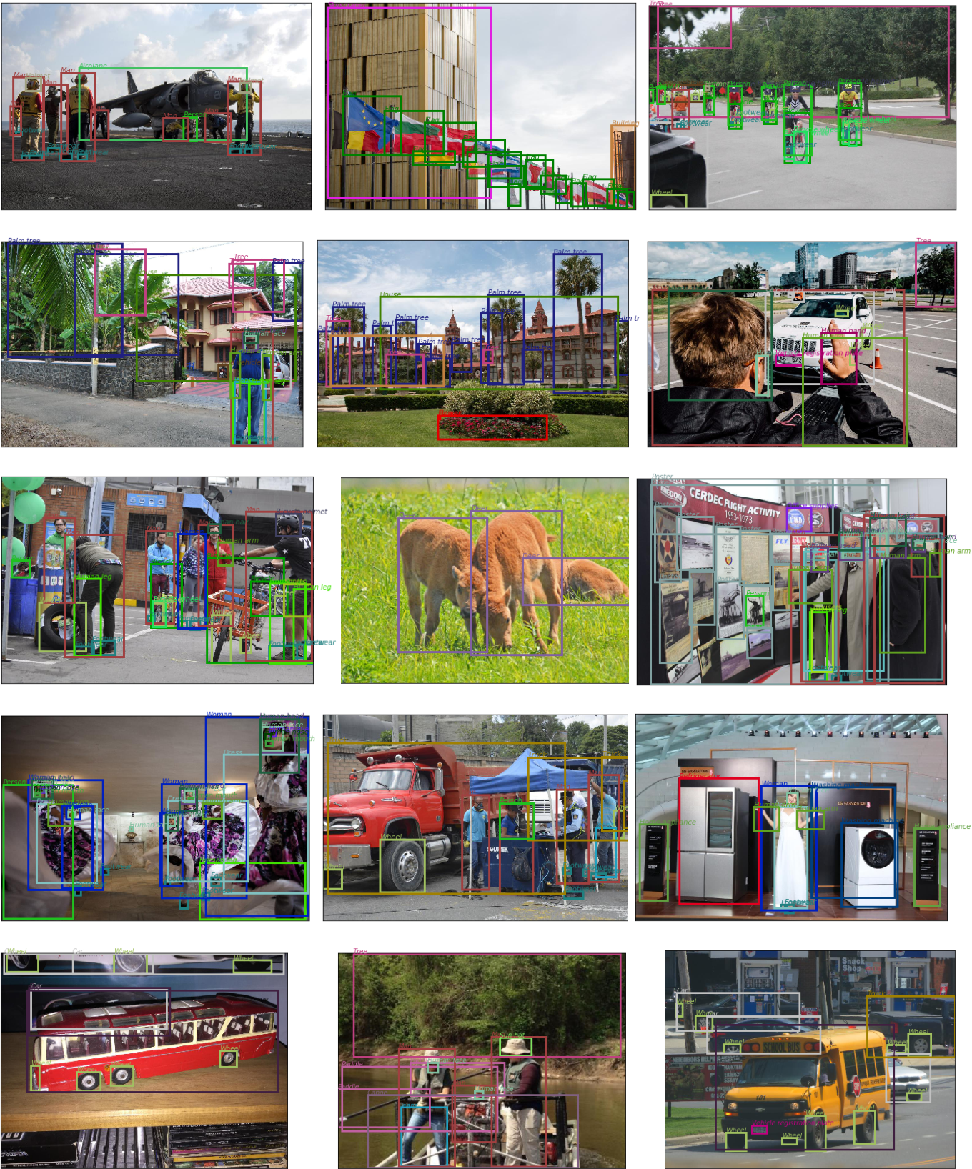 Figure 2 for Sampling Techniques for Large-Scale Object Detection from Sparsely Annotated Objects