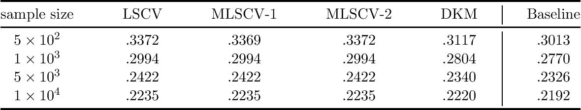 Figure 1 for Kernel Density Estimation for Dynamical Systems