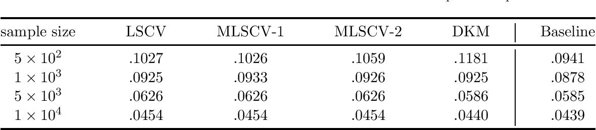 Figure 3 for Kernel Density Estimation for Dynamical Systems