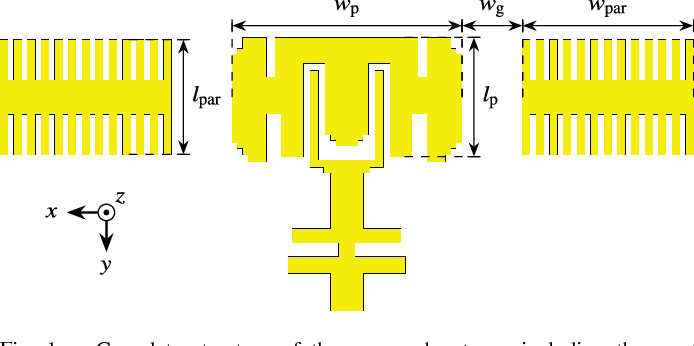 Figure 1 for A mm-Wave Patch Antenna with Broad Bandwidth and a Wide Angular Range