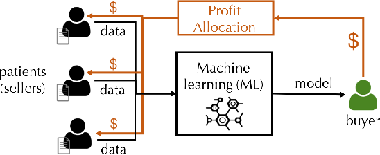 Figure 1 for Efficient Task-Specific Data Valuation for Nearest Neighbor Algorithms