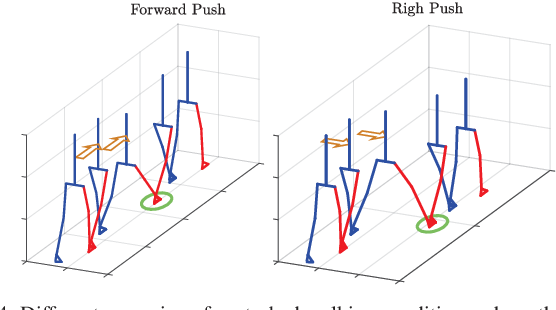 Figure 4 for Scalable closed-form trajectories for periodic and non-periodic human-like walking