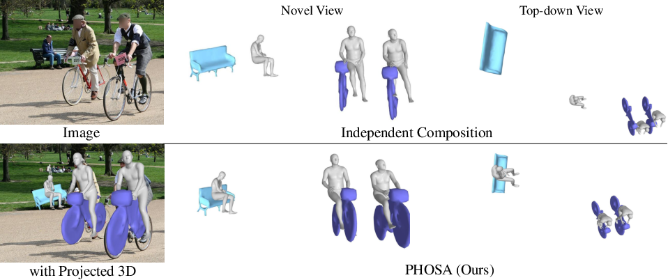 Figure 1 for Perceiving 3D Human-Object Spatial Arrangements from a Single Image in the Wild