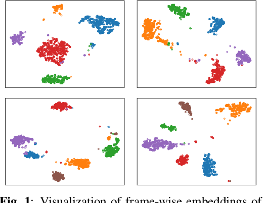 Figure 1 for Towards Neural Diarization for Unlimited Numbers of Speakers Using Global and Local Attractors