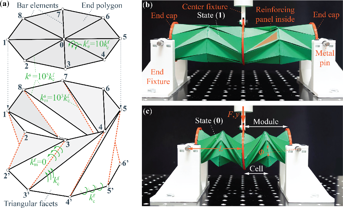 Figure 4 for Harnessing The Multi-Stability Of Kresling Origami For Reconfigurable Articulation In Soft Robotic Arms