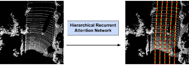 Figure 1 for Hierarchical Recurrent Attention Networks for Structured Online Maps