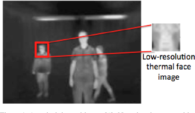 Figure 1 for Simultaneous Face Hallucination and Translation for Thermal to Visible Face Verification using Axial-GAN