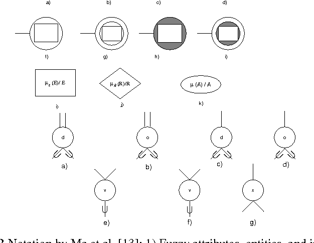 Figure 9 From Data Modeling Dealing With Uncertainty In Fuzzy Logic