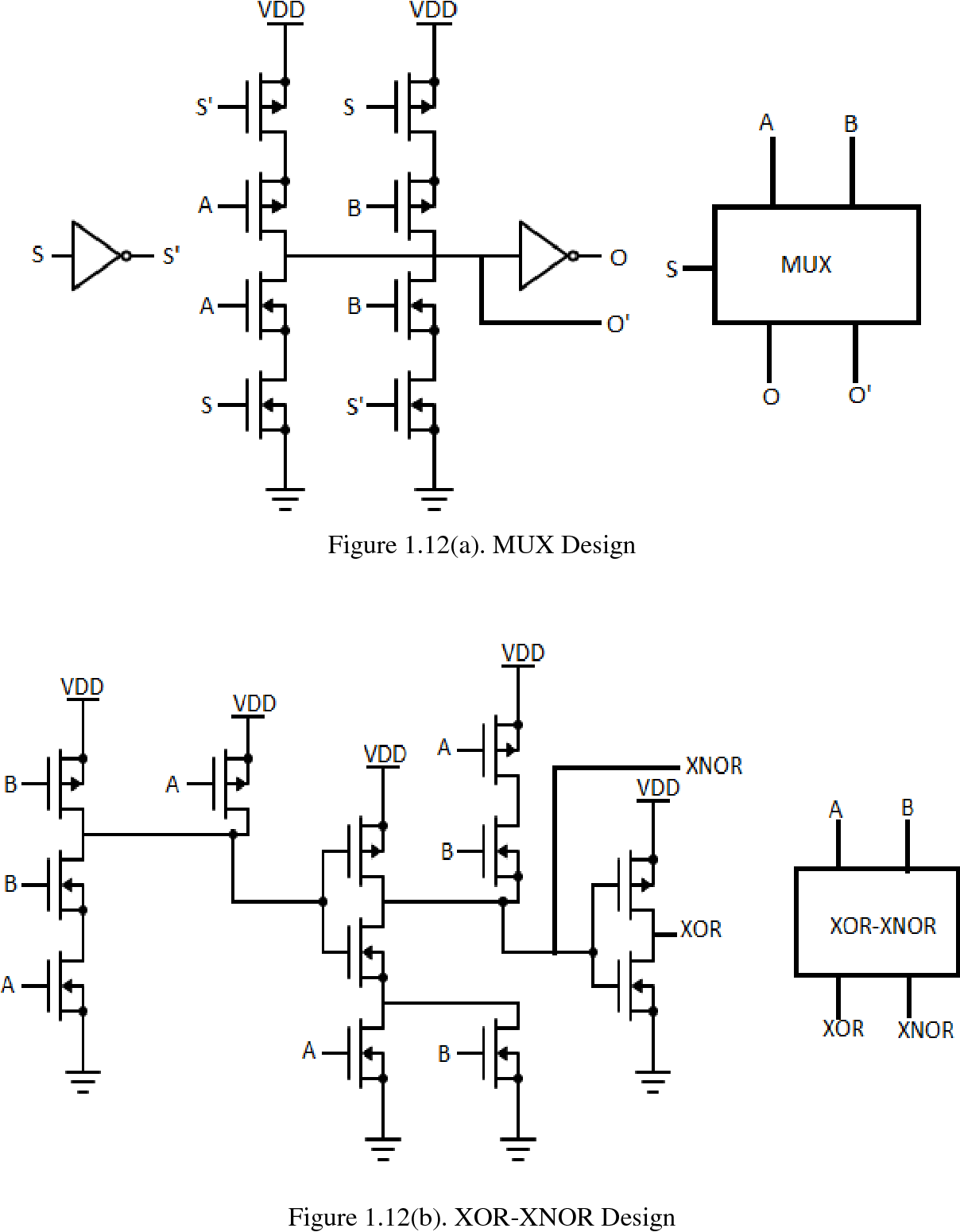 Figure 1.12 from Design of High Performance Arithmetic ... on
