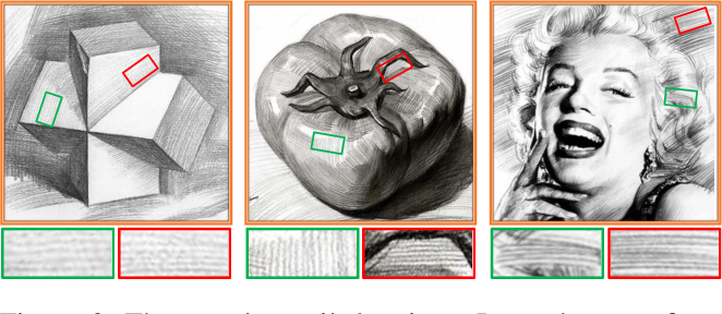 Figure 3 for Sketch Generation with Drawing Process Guided by Vector Flow and Grayscale