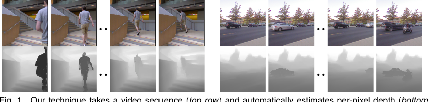 Figure 1 for DepthTransfer: Depth Extraction from Video Using Non-parametric Sampling
