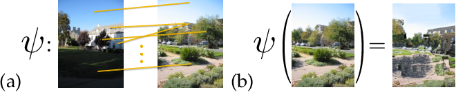 Figure 4 for DepthTransfer: Depth Extraction from Video Using Non-parametric Sampling