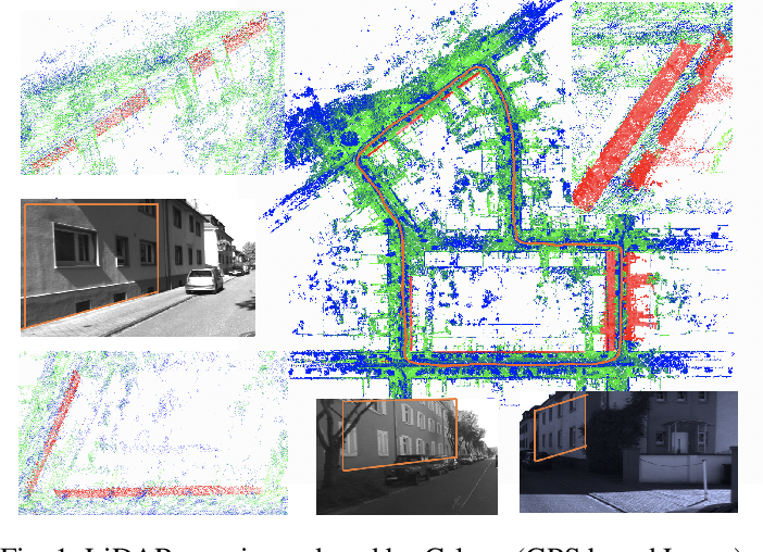 Figure 1 for A Robust Stereo Camera Localization Method with Prior LiDAR Map Constrains