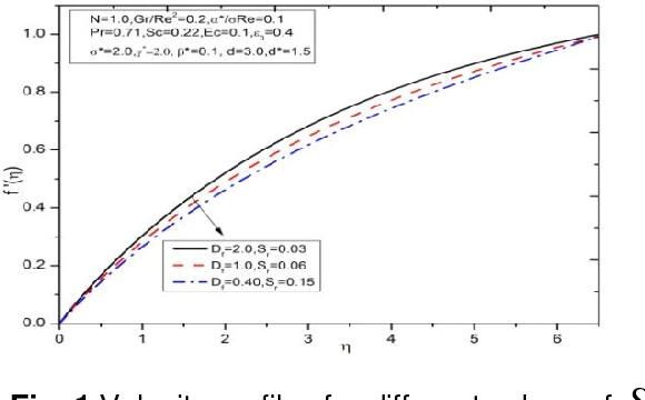 Figure 1 from Internal Heat Generation ( IHG ) Effect on