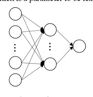 Figure 1 for Long-Term Prediction of Lane Change Maneuver Through a Multilayer Perceptron