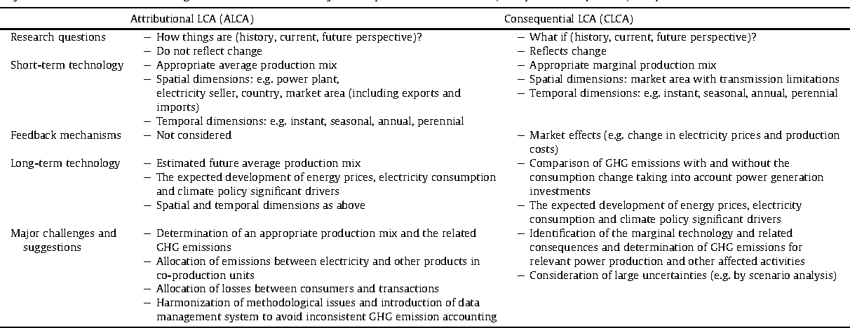 consequences of spatial distribution and consumption The results from this study underscore the importance of evaluating water withdrawals and consumption at local spatial scales, as the water extraction, water quality and environmental health consequences of power plants on downstream users are non-uniform.