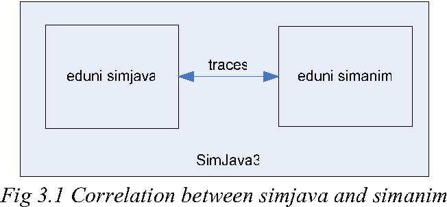 Figure 3 1 from Visualisation of Multi-Dimensional