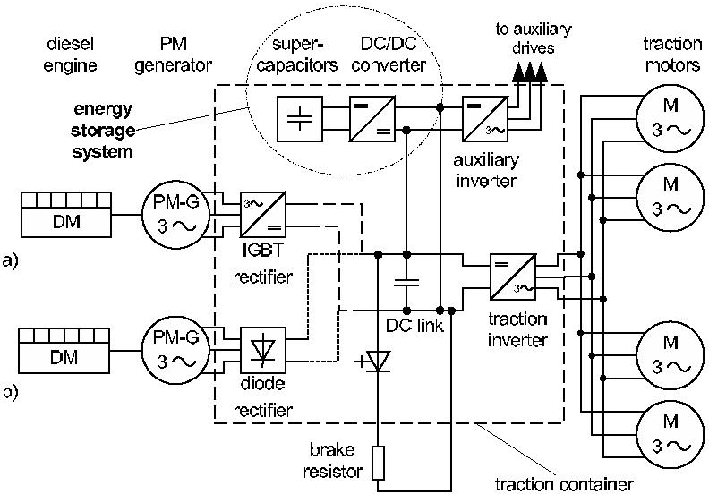 fig 1: main circuit diagram of a diesel electric shunting locomotive with  energy storage (
