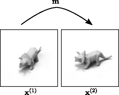Figure 1 for Modeling sequential data using higher-order relational features and predictive training