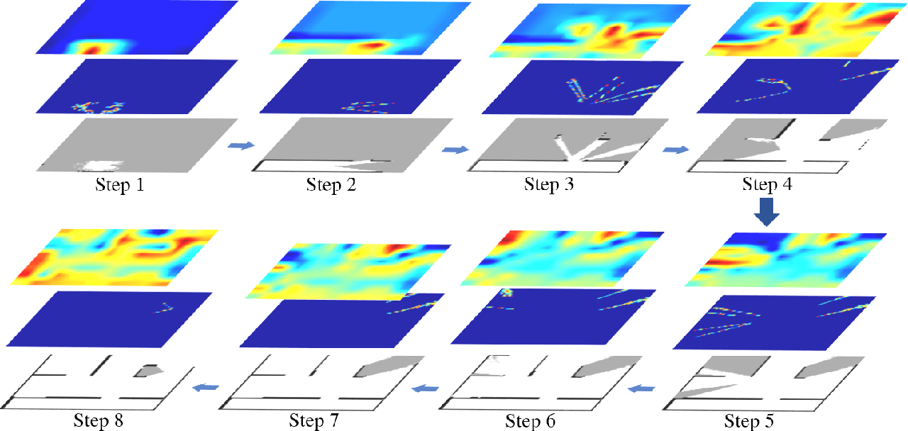 Figure 2 for Deep Reinforcement Learning based Automatic Exploration for Navigation in Unknown Environment