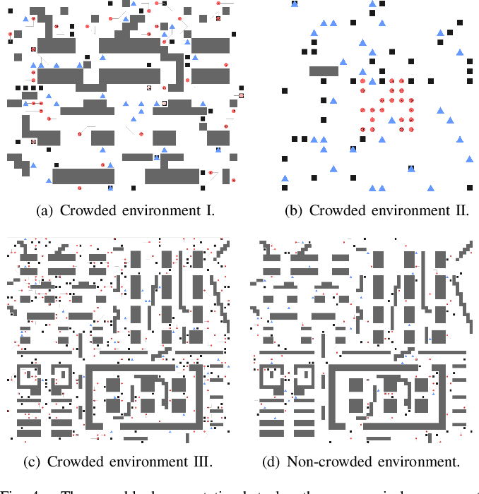 Figure 4 for AB-Mapper: Attention and BicNet Based Multi-agent Path Finding for Dynamic Crowded Environment