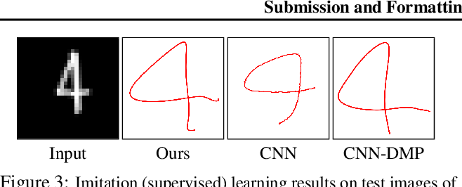 Figure 4 for Neural Dynamic Policies for End-to-End Sensorimotor Learning