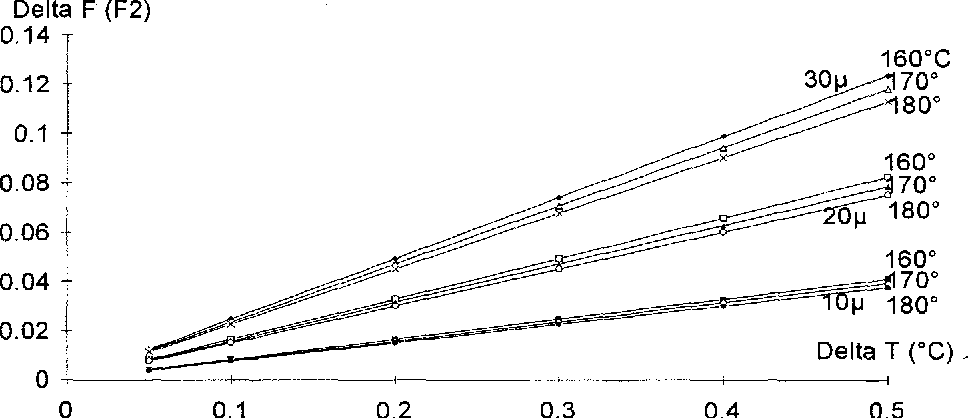 Figure 3 from Controlled dissolution of quartz material Part