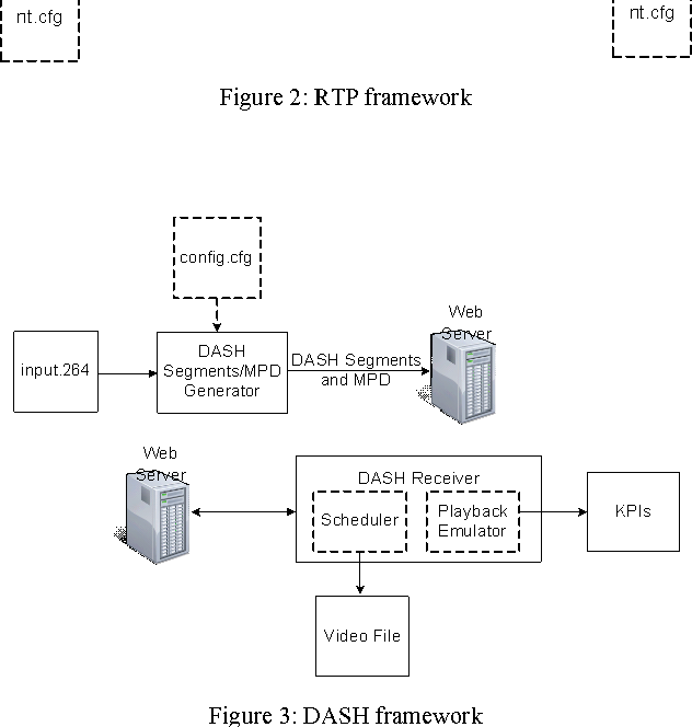 figure 3 from lte backhauling over meo satellites semantic scholar