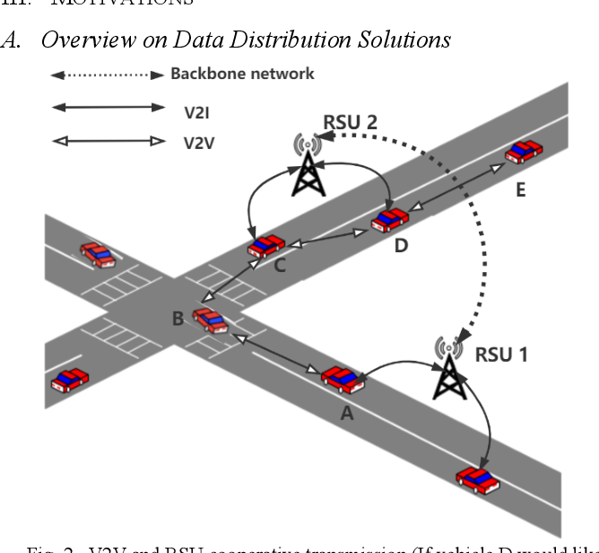 Figure 2 for An Energy-Efficient High Definition Map Data Distribution Mechanism for Autonomous Driving