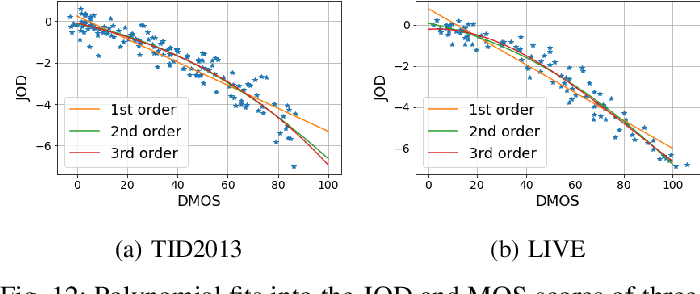 Figure 4 for Consolidated Dataset and Metrics for High-Dynamic-Range Image Quality