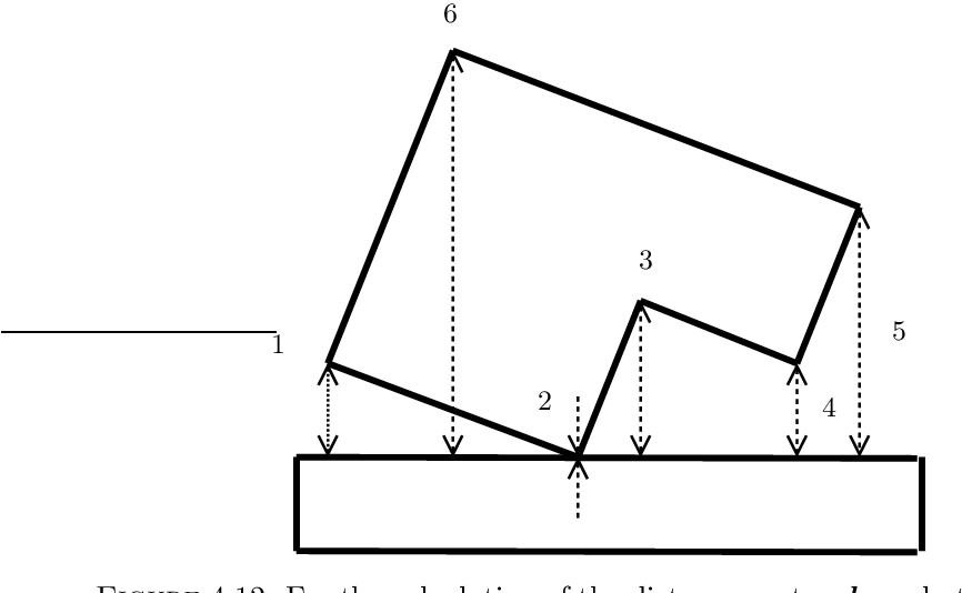 Figure 4.12: For the calculation of the distance vector dm only the distances at the ECs of assumed CF and the ECs that are directly connected to the assumed CF by an edge, are calculated.