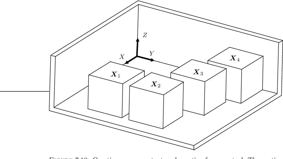 Figure 7.10: Creating a new contact under active force control: The motion from X1 to X2 to X3 is velocity controlled in the horizontal plane. During the motion from X3 to X4 a new contact is added under active force control instead of velocity control.