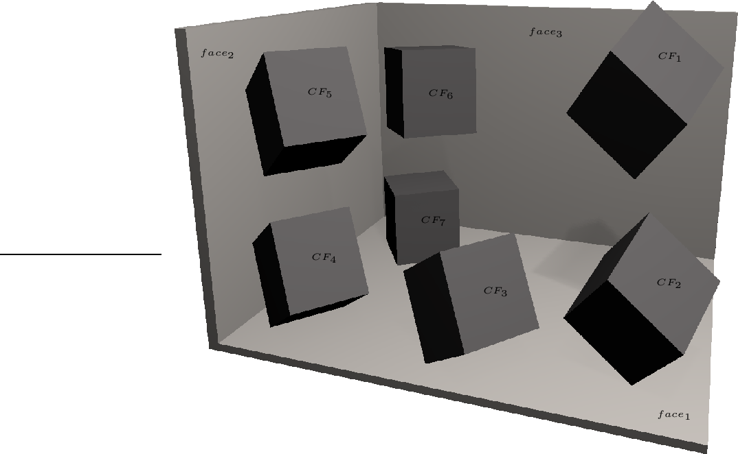 Figure 7.13: The contact formation evolution of a human demonstration where a cube is manipulated in contact with three perpendicular faces.