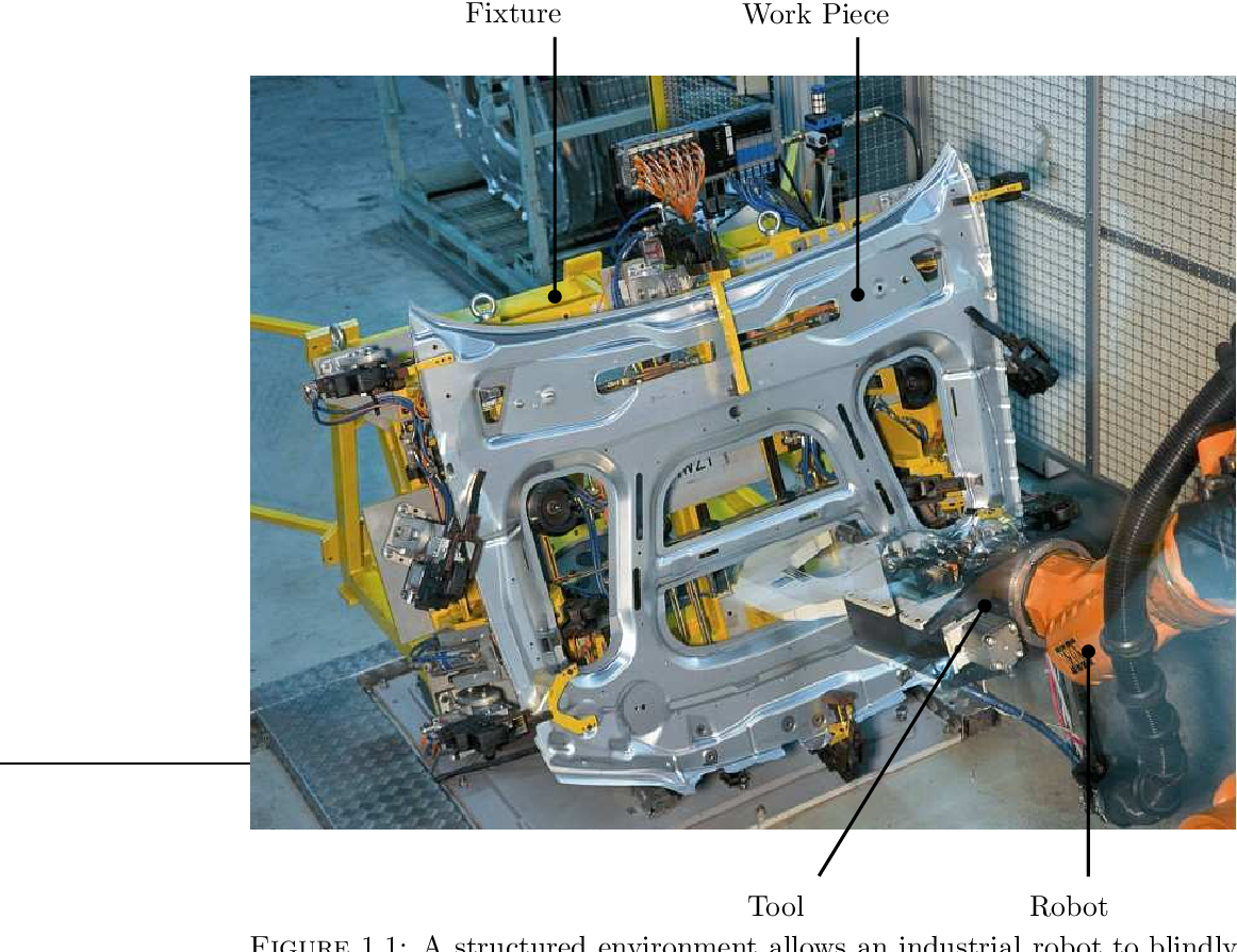 Figure 1.1: A structured environment allows an industrial robot to blindly replay a preprogrammed sequence of positions.