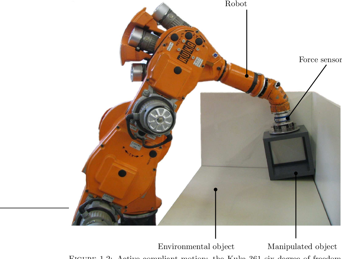 Figure 1.2: Active compliant motion: the Kuka 361 six degree of freedom industrial robot, manipulating a cube under active force control in contact with a corner.
