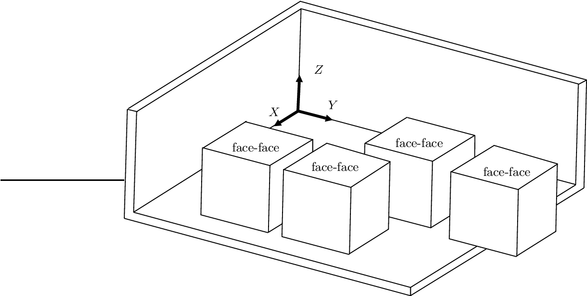 Figure 3.2: Different configurations of two contacting objects can have the same contact state.