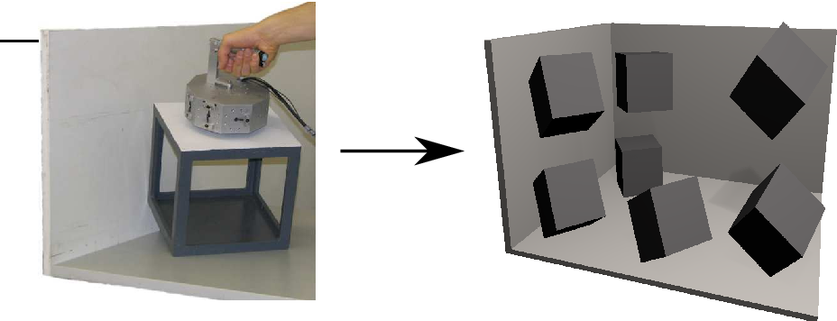 Figure 4.2: In the presented experiment, a human demonstrator manipulates a cube in contact with the three faces of a corner. The demonstration results in a geometric task description formed by the recognized sequence of contact formations and poses.