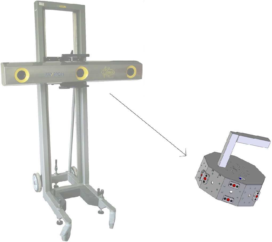 Figure 4.4: The Krypton K600 6D optical system uses three cameras and triangulation algorithms to accurately measure the spatial position of each of the LED markers on the demonstration tool.